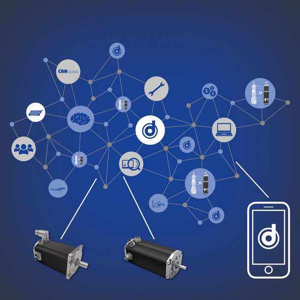 SMART MOTORS ON THEIR WAY INTO THE INTERNET OF THINGS