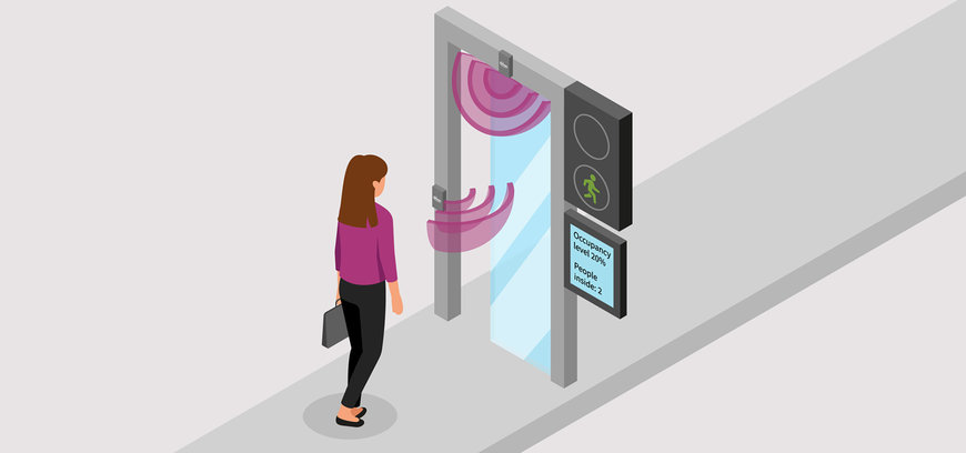 Accurate, anonymous, contactless: Radar-based entrance counter solution for public buildings, retail stores, restaurants or corporate spaces